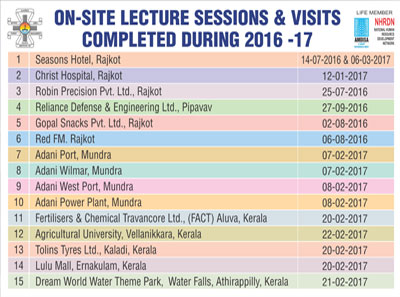 Onsite Lecture Session & Visits 2016-17
